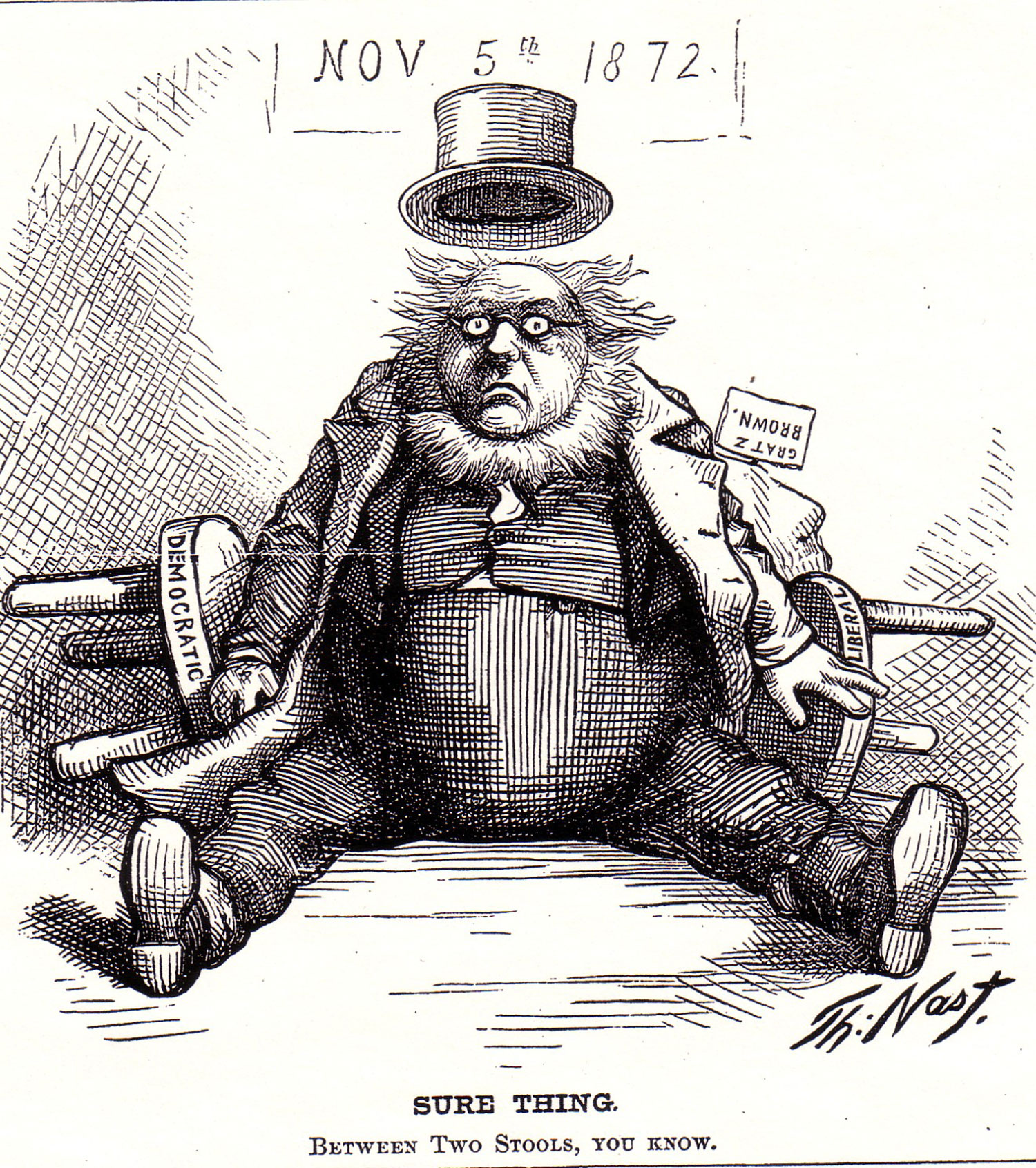The Cartoonist And The Candidate:  Thomas Nast, Horace Greeley, And The Campaign Of 1872 – 2012